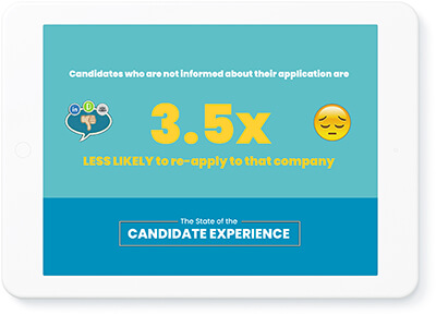 CareerArc Candidate Experience Study
