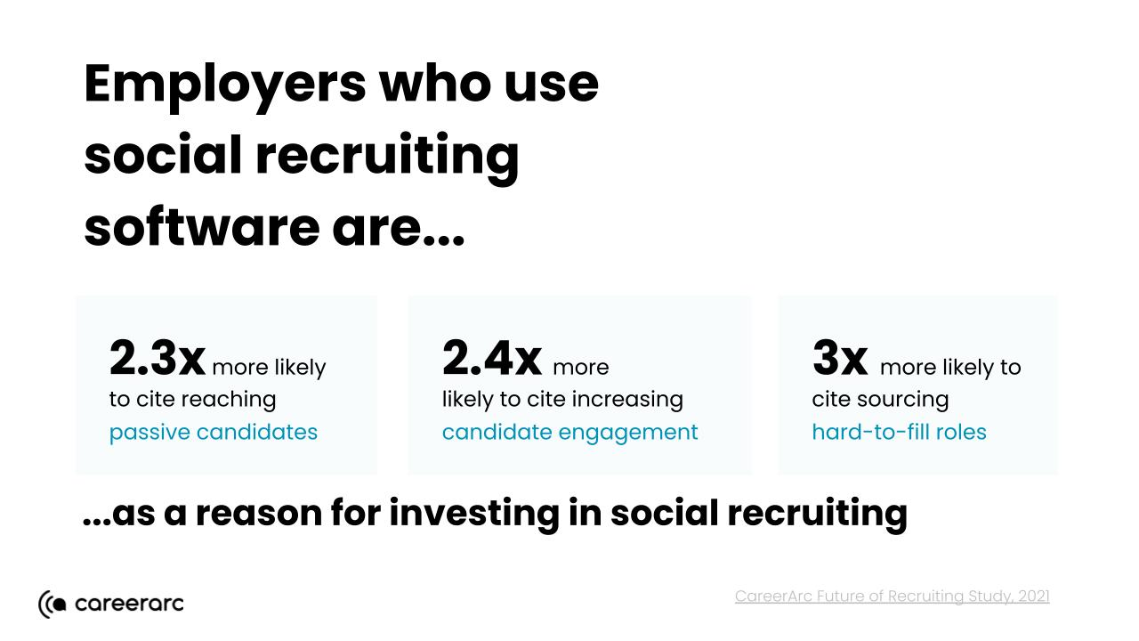 Stats from CareerArc Future of Recruiting Study: Reasons employers invest in social recruiting