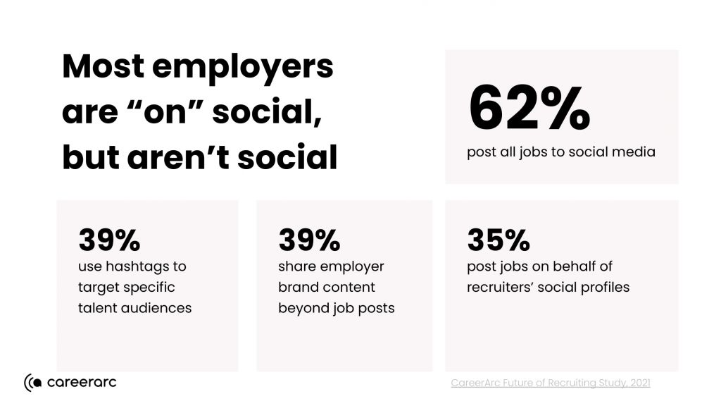 employers social media best practices adoption